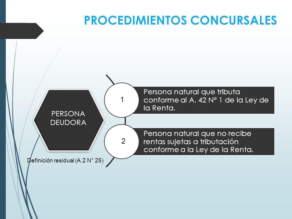PROCEDIMIENTOS CONCURSALES