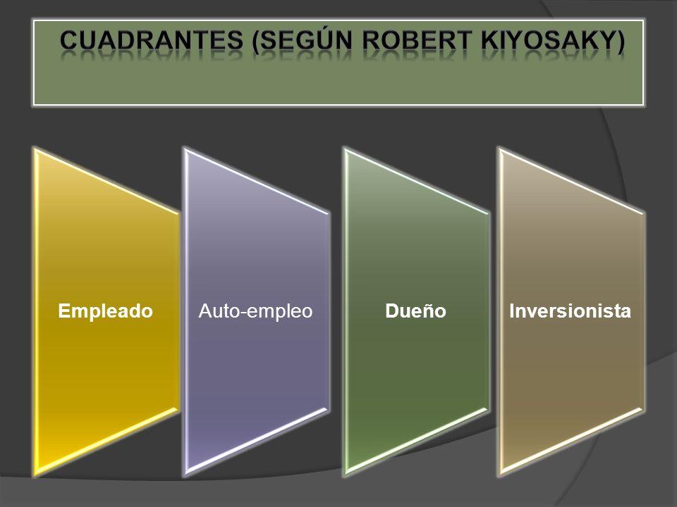 cuadrantes (según robert kiyosaky)