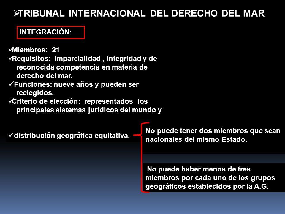 TRIBUNAL INTERNACIONAL DEL DERECHO DEL MAR