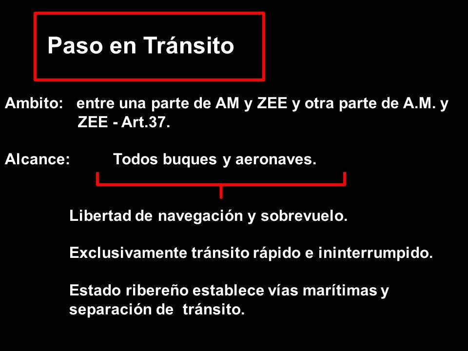 Paso en Tránsito Ambito: entre una parte de AM y ZEE y otra parte de A.M. y. ZEE - Art.37. Alcance: Todos buques y aeronaves.