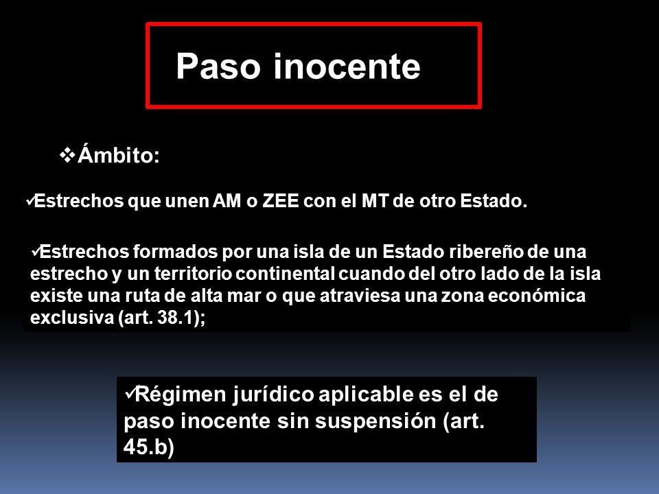 Paso inocente Ámbito: Estrechos que unen AM o ZEE con el MT de otro Estado.