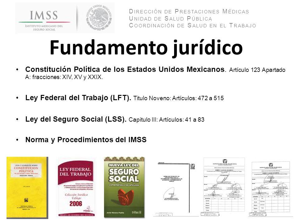 Fundamento jurídico Constitución Política de los Estados Unidos Mexicanos. Artículo 123 Apartado A: fracciones: XIV, XV y XXIX.