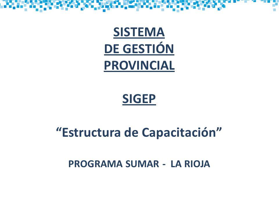 Estructura de Capacitación PROGRAMA SUMAR - LA RIOJA