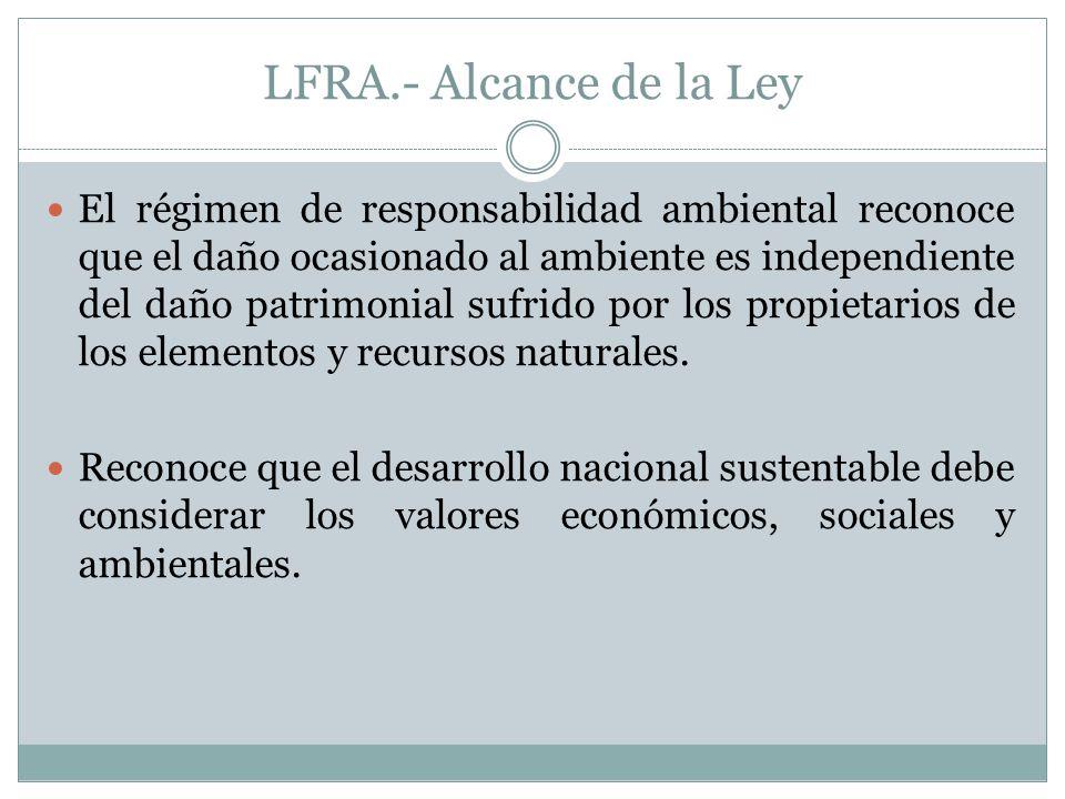 LFRA.- Alcance de la Ley