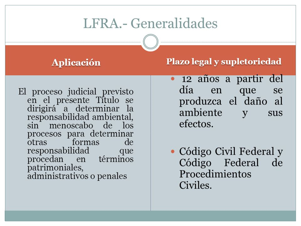 Plazo legal y supletoriedad