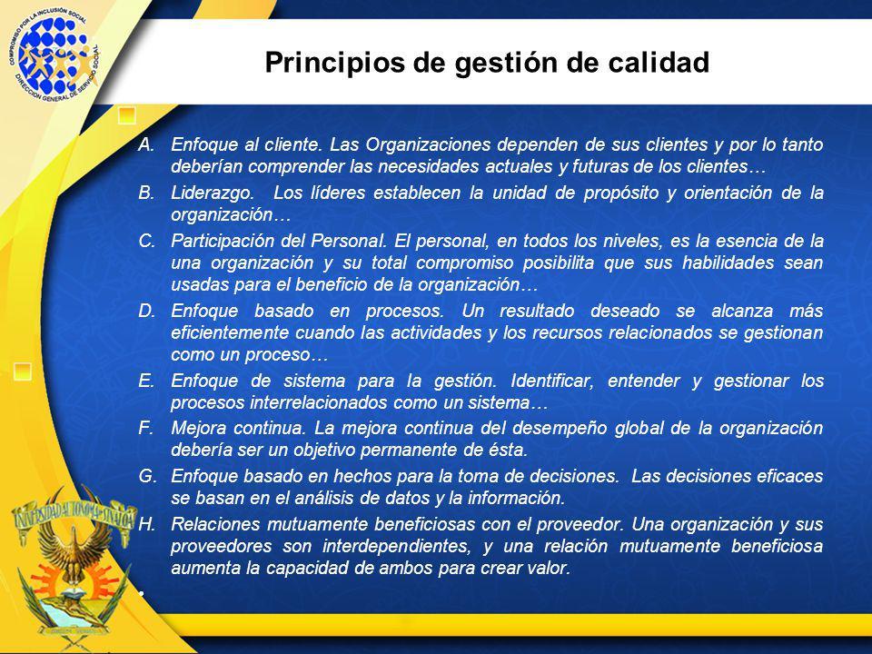 Principios de gestión de calidad