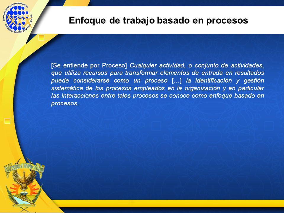Enfoque de trabajo basado en procesos