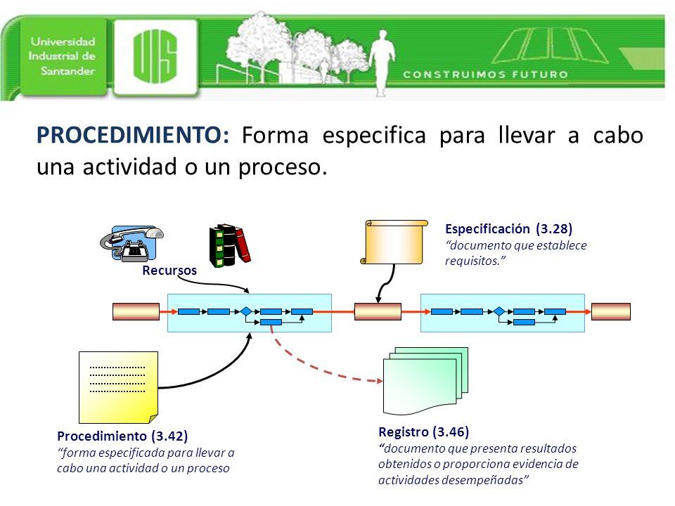 PROCEDIMIENTO: Forma especifica para llevar a cabo una actividad o un proceso.