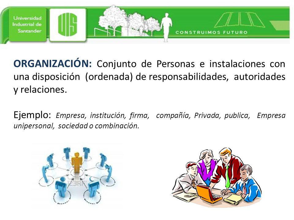 ORGANIZACIÓN: Conjunto de Personas e instalaciones con una disposición (ordenada) de responsabilidades, autoridades y relaciones.