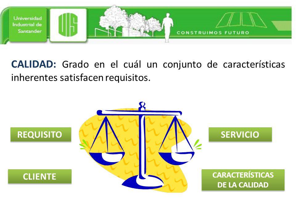 CALIDAD: Grado en el cuál un conjunto de características inherentes satisfacen requisitos.