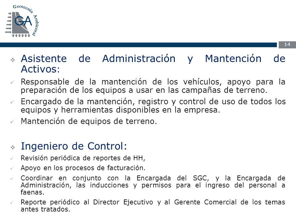 Asistente de Administración y Mantención de Activos:
