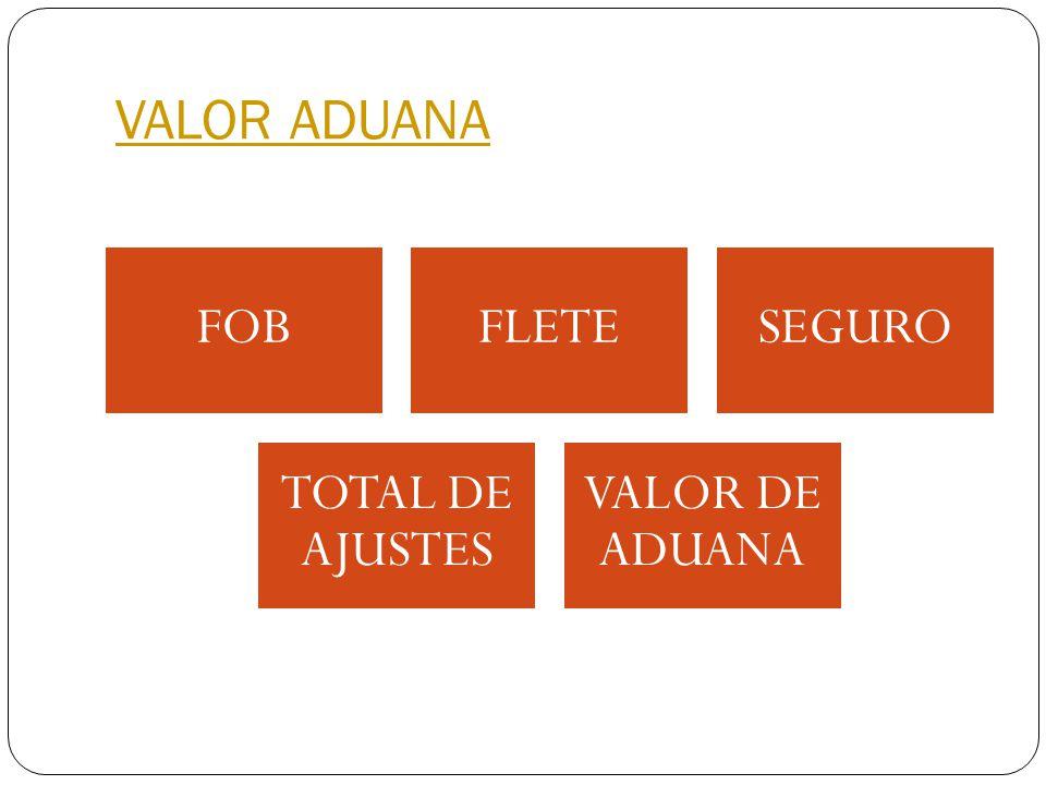 VALOR ADUANA FOB FLETE SEGURO TOTAL DE AJUSTES VALOR DE ADUANA