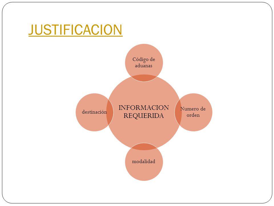 INFORMACION REQUERIDA