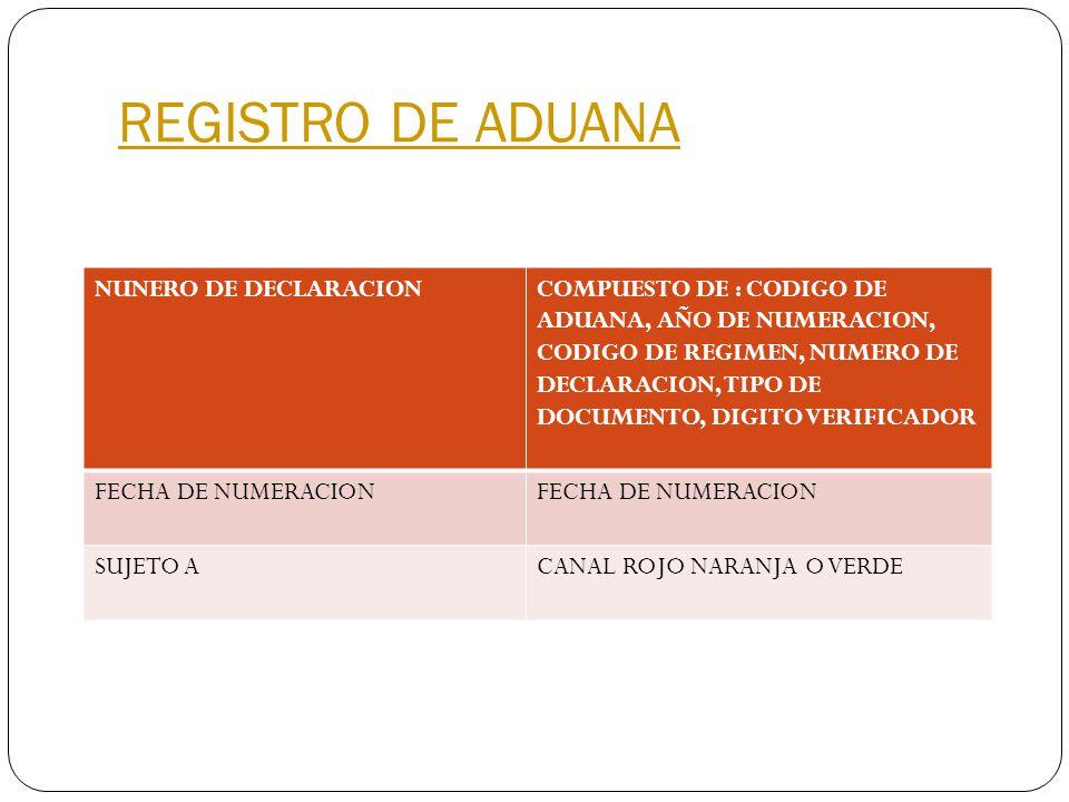 REGISTRO DE ADUANA NUNERO DE DECLARACION