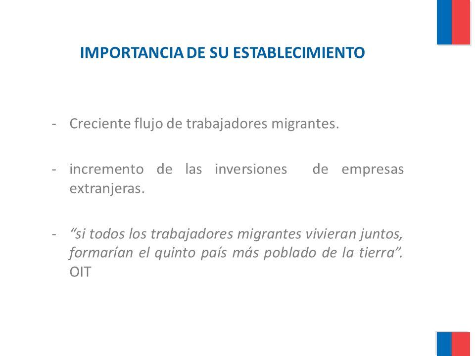 IMPORTANCIA DE SU ESTABLECIMIENTO