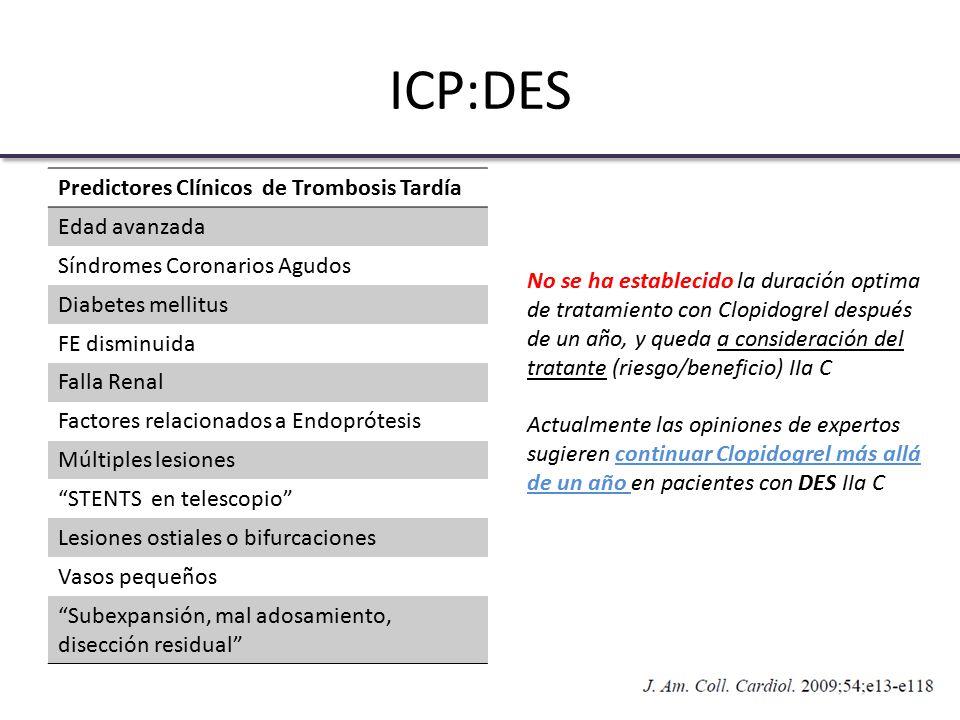 ICP:DES Predictores Clínicos de Trombosis Tardía Edad avanzada