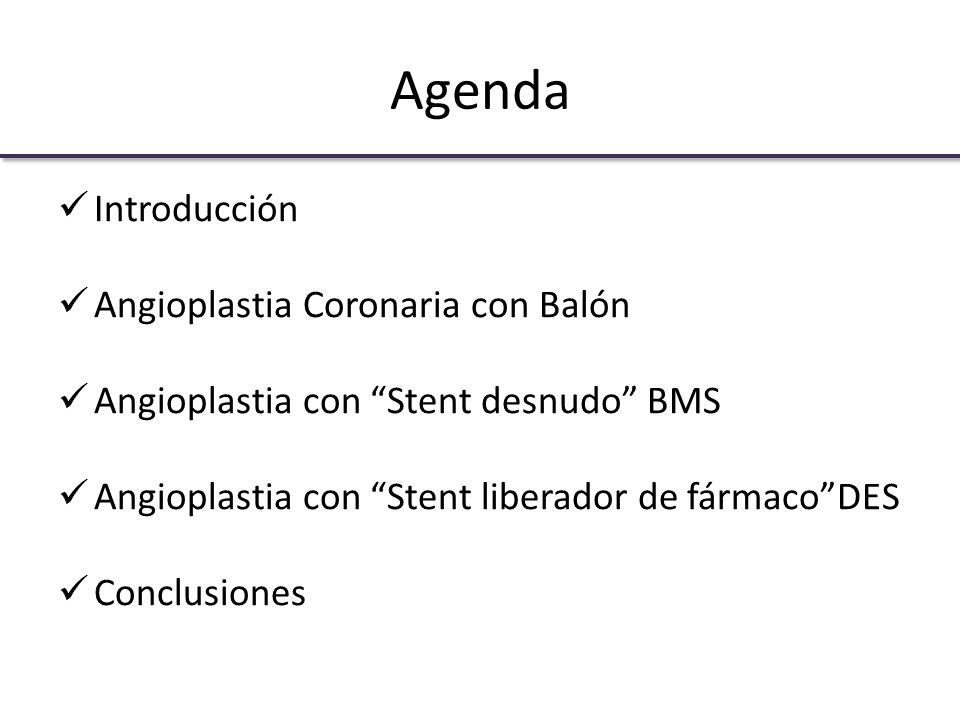 Agenda Introducción Angioplastia Coronaria con Balón