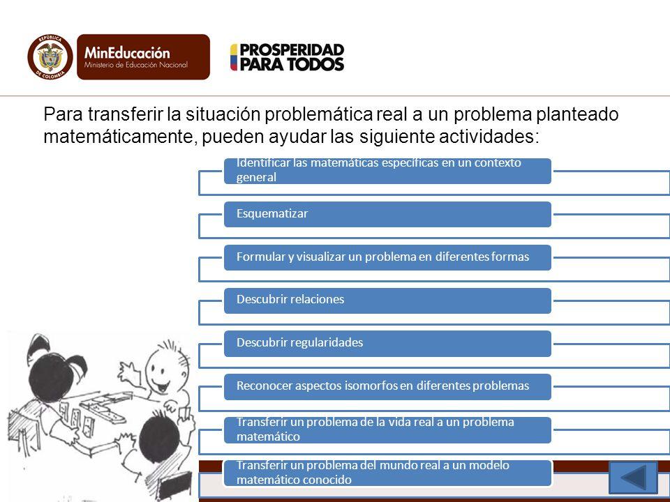 Para transferir la situación problemática real a un problema planteado matemáticamente, pueden ayudar las siguiente actividades: