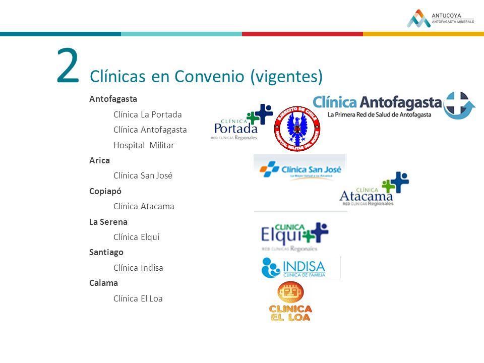 2 Clínicas en Convenio (vigentes) Antofagasta Clínica La Portada