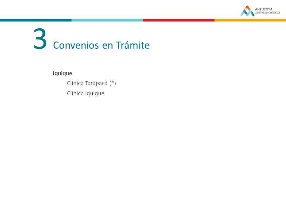 3 Convenios en Trámite Iquique Clínica Tarapacá (*) Clínica Iquique