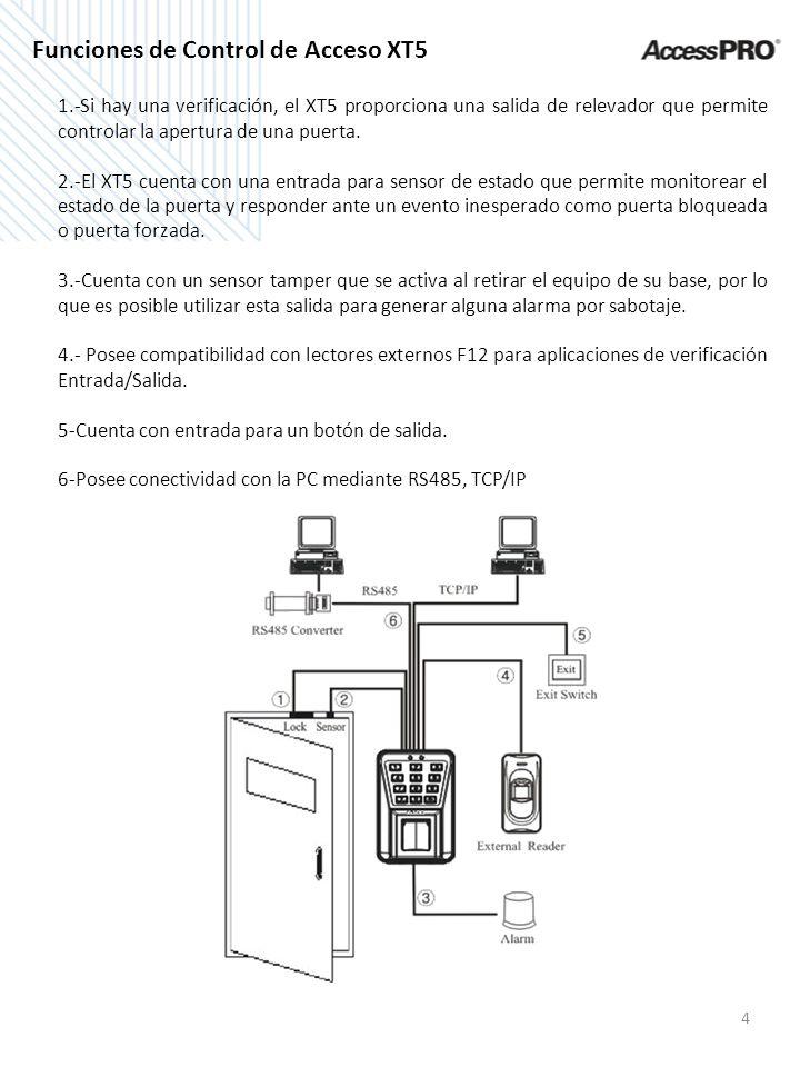 Funciones de Control de Acceso XT5
