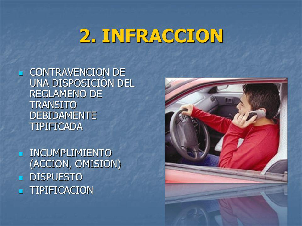 2. INFRACCION CONTRAVENCION DE UNA DISPOSICIÓN DEL REGLAMENO DE TRANSITO DEBIDAMENTE TIPIFICADA. INCUMPLIMIENTO (ACCION, OMISION)