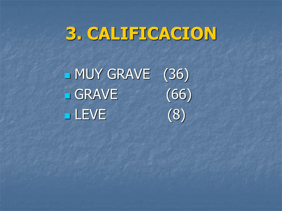3. CALIFICACION MUY GRAVE (36) GRAVE (66) LEVE (8)
