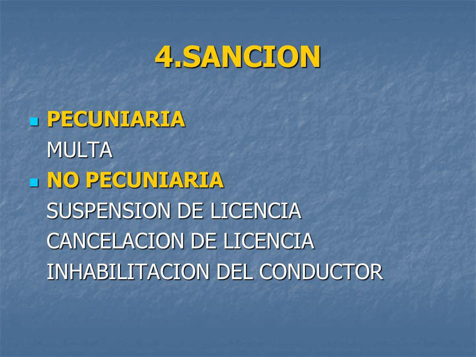 4.SANCION PECUNIARIA MULTA NO PECUNIARIA SUSPENSION DE LICENCIA