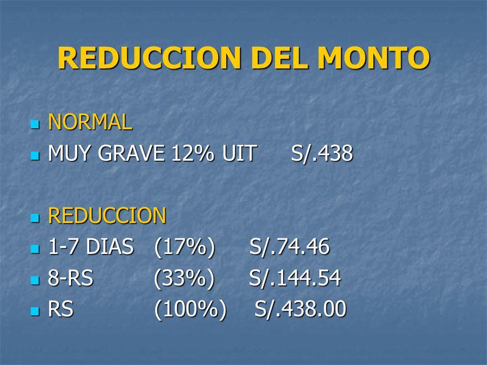 REDUCCION DEL MONTO NORMAL MUY GRAVE 12% UIT S/.438 REDUCCION