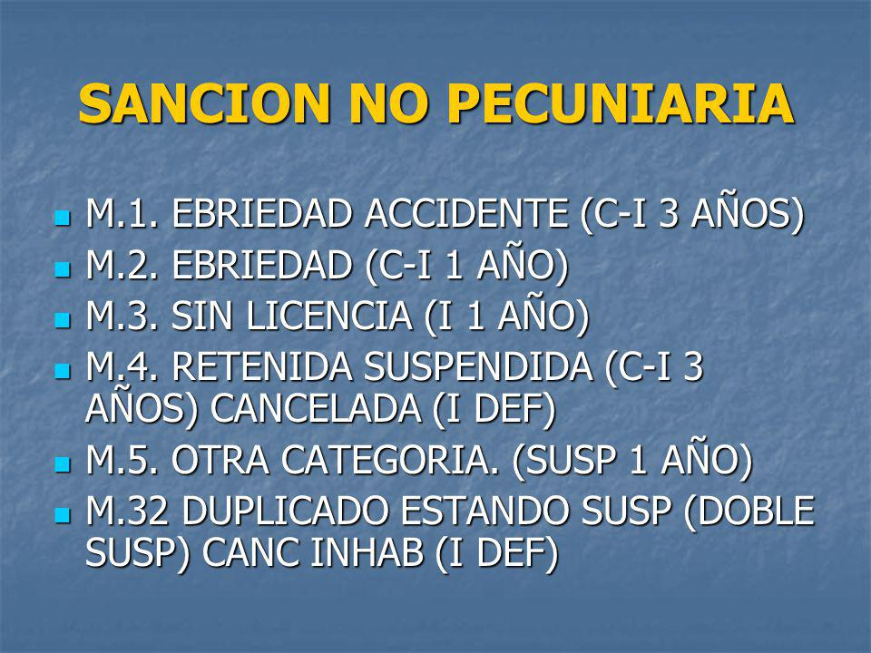 SANCION NO PECUNIARIA M.1. EBRIEDAD ACCIDENTE (C-I 3 AÑOS)