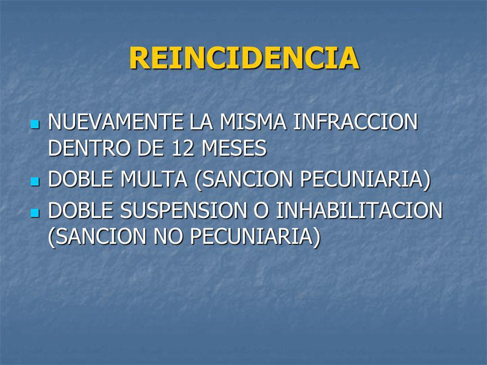 REINCIDENCIA NUEVAMENTE LA MISMA INFRACCION DENTRO DE 12 MESES