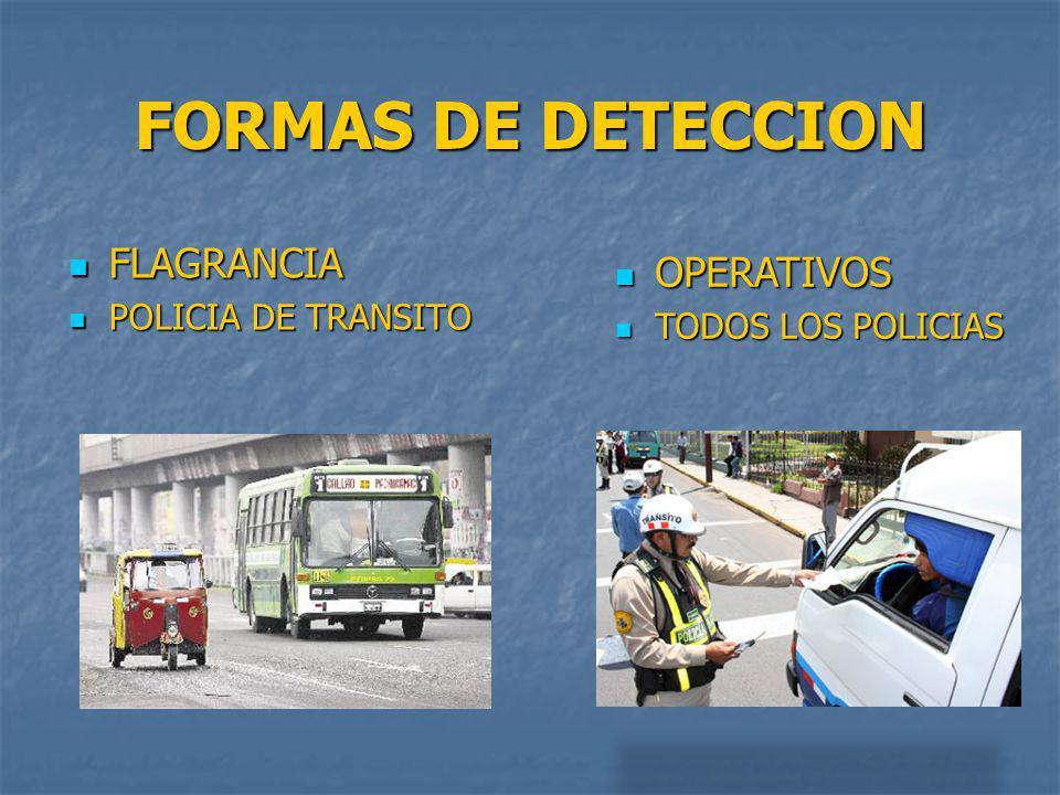 FORMAS DE DETECCION FLAGRANCIA OPERATIVOS POLICIA DE TRANSITO
