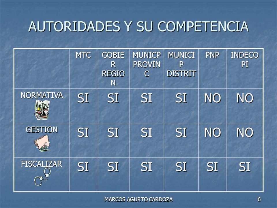 AUTORIDADES Y SU COMPETENCIA