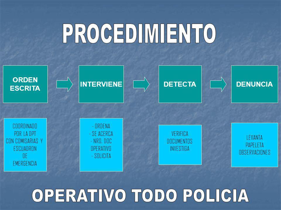 OPERATIVO TODO POLICIA