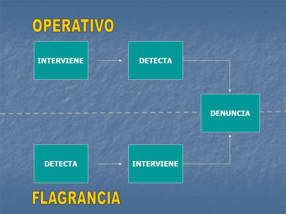 OPERATIVO INTERVIENE DETECTA DENUNCIA FLAGRANCIA
