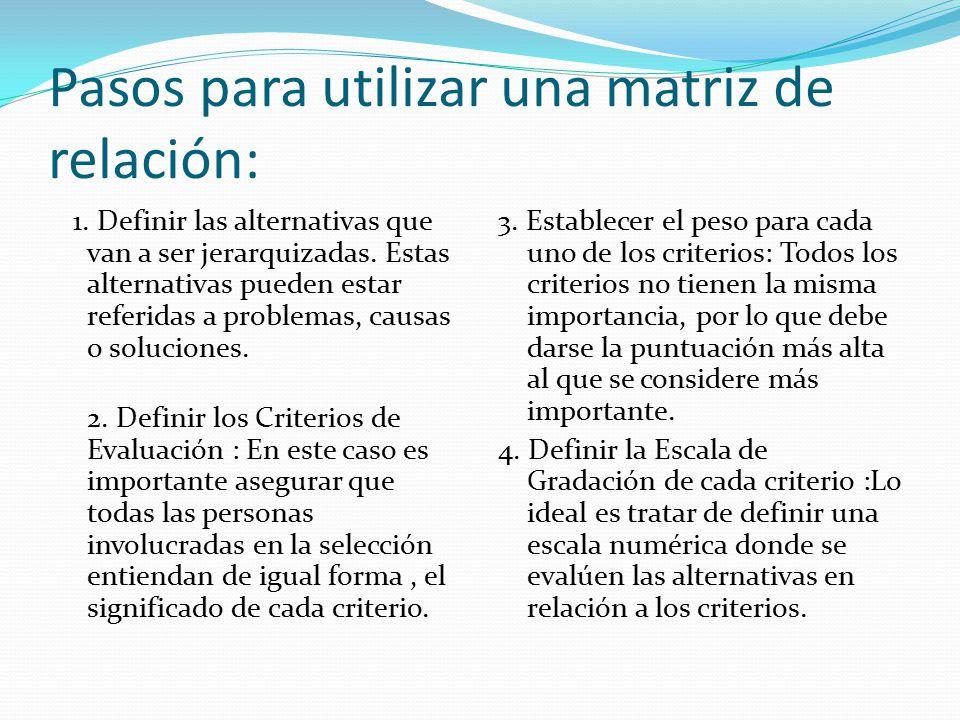 Pasos para utilizar una matriz de relación:
