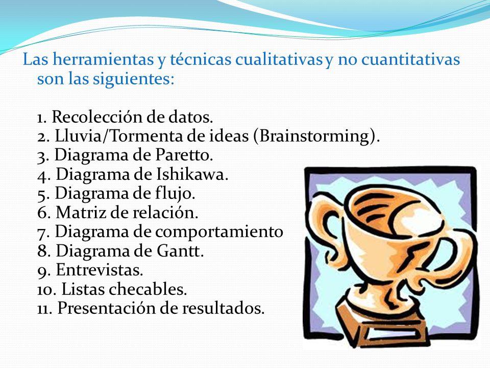 Las herramientas y técnicas cualitativas y no cuantitativas son las siguientes: 1.