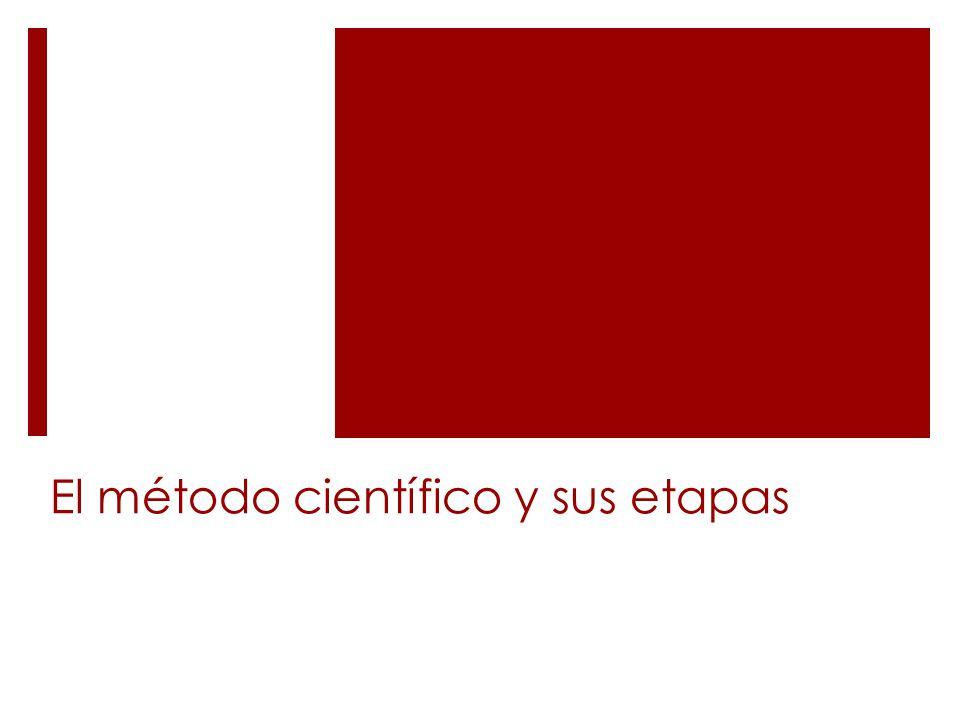 El método científico y sus etapas