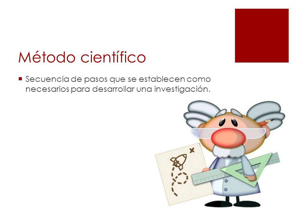 Método científico Secuencia de pasos que se establecen como necesarios para desarrollar una investigación.
