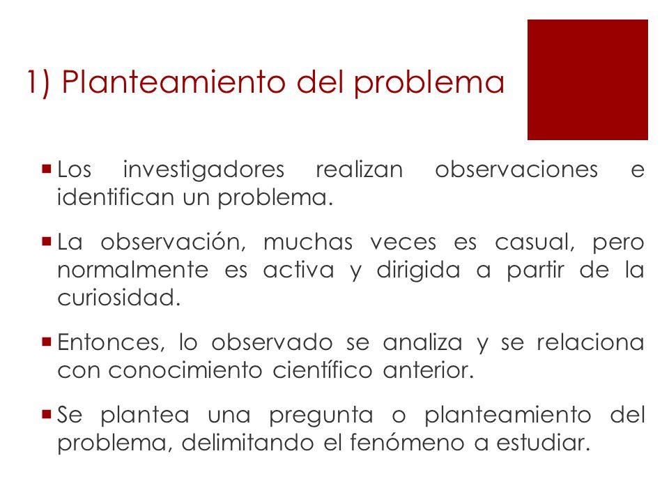 1) Planteamiento del problema