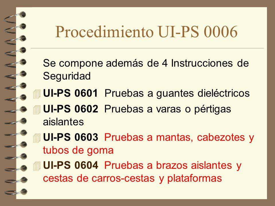 Procedimiento UI-PS 0006 Se compone además de 4 Instrucciones de Seguridad. UI-PS 0601 Pruebas a guantes dieléctricos.