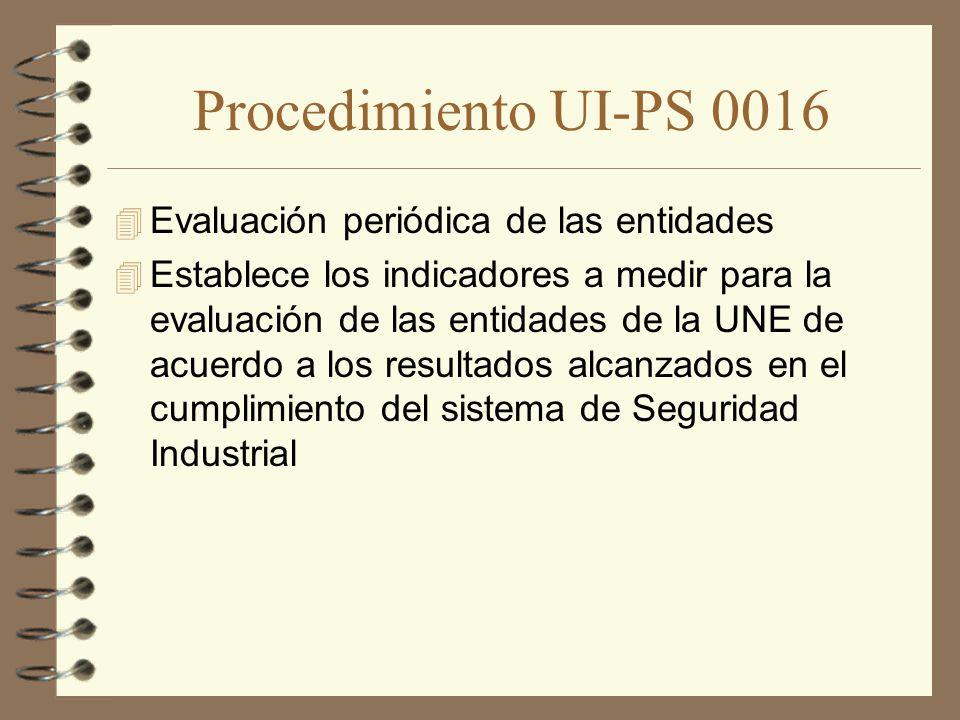 Procedimiento UI-PS 0016 Evaluación periódica de las entidades