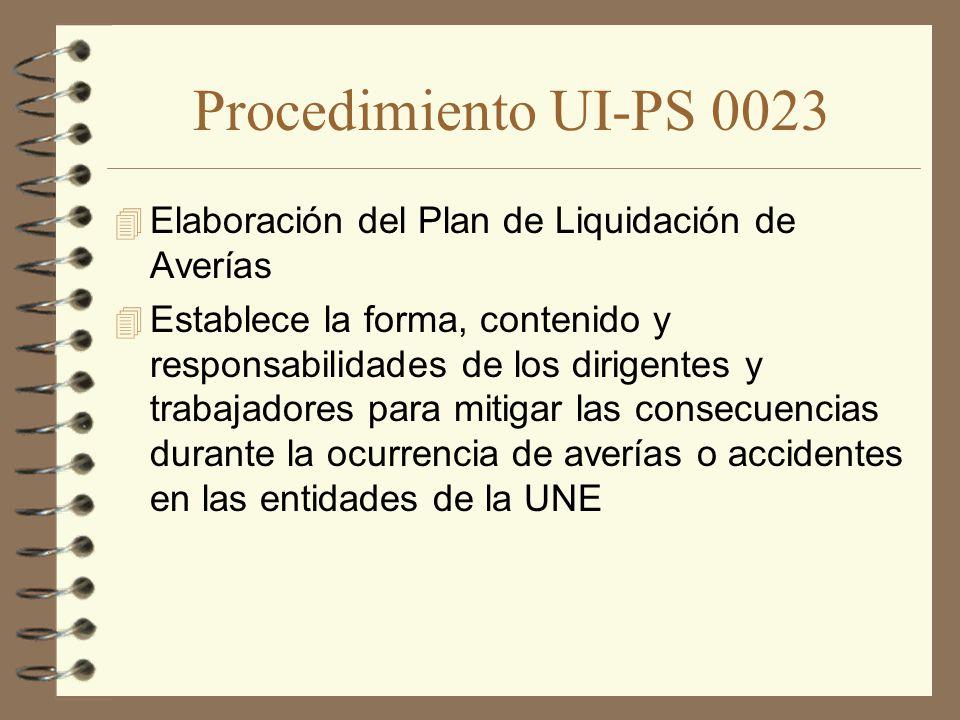 Procedimiento UI-PS 0023 Elaboración del Plan de Liquidación de Averías.