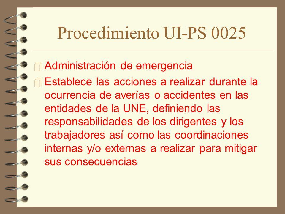 Procedimiento UI-PS 0025 Administración de emergencia