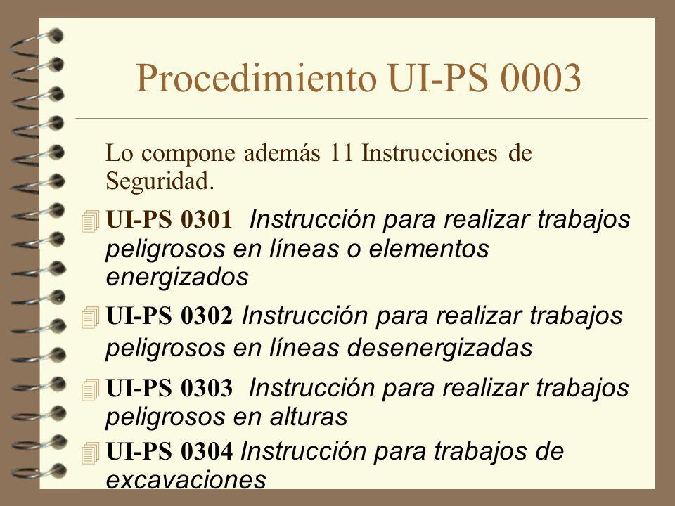Procedimiento UI-PS 0003 Lo compone además 11 Instrucciones de Seguridad.