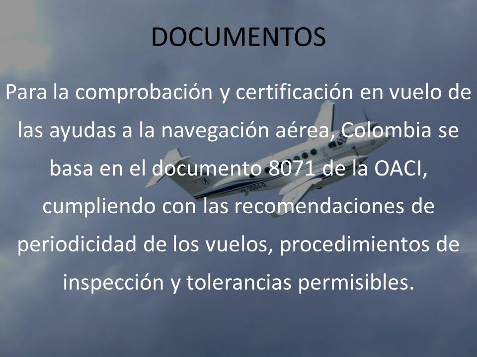DOCUMENTOS Para la comprobación y certificación en vuelo de