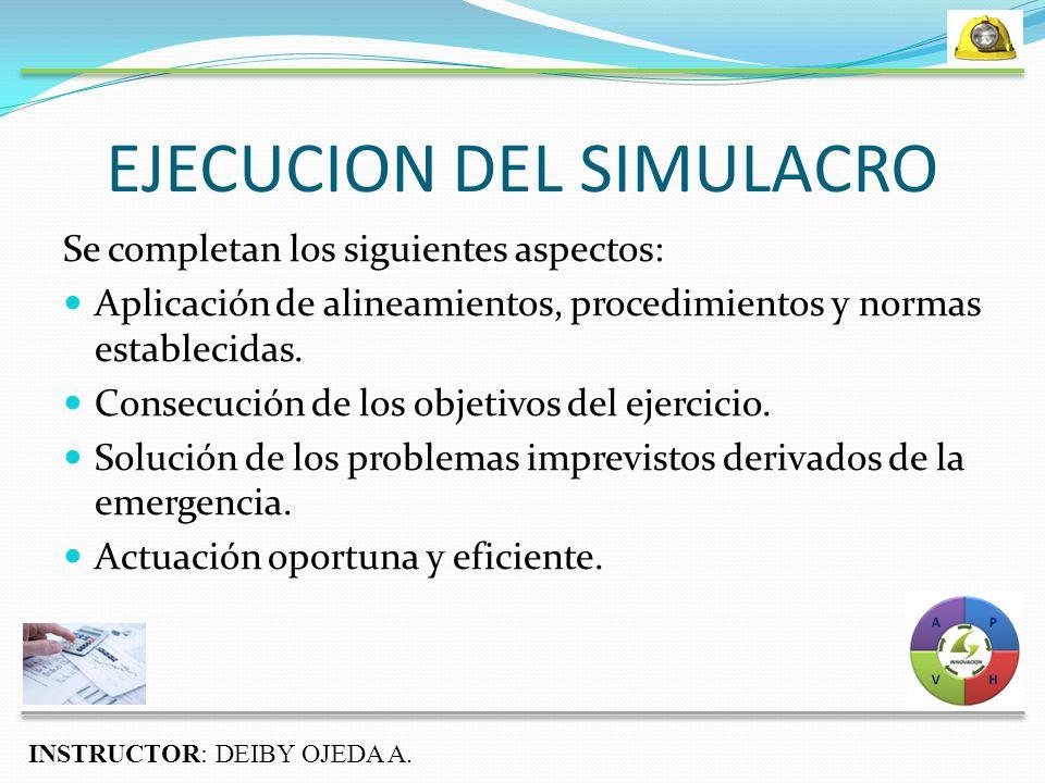 EJECUCION DEL SIMULACRO