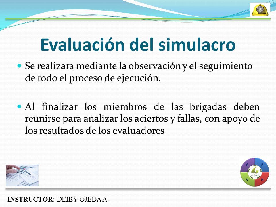 Evaluación del simulacro