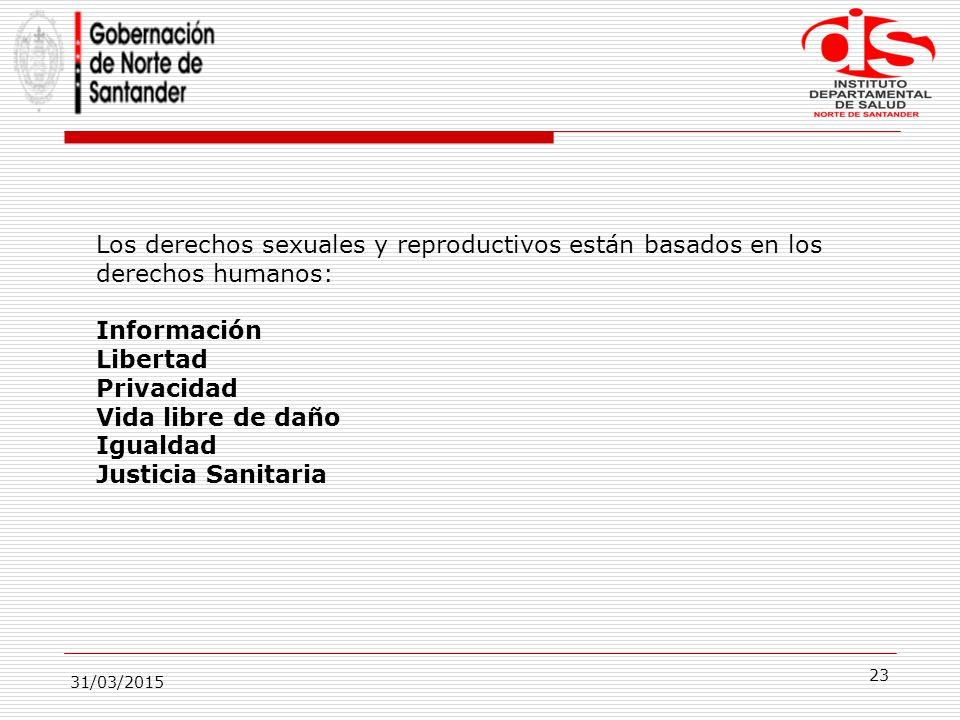 Los derechos sexuales y reproductivos están basados en los derechos humanos: