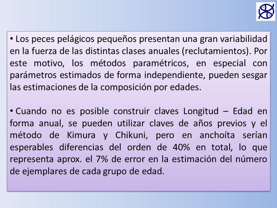 Los peces pelágicos pequeños presentan una gran variabilidad en la fuerza de las distintas clases anuales (reclutamientos). Por este motivo, los métodos paramétricos, en especial con parámetros estimados de forma independiente, pueden sesgar las estimaciones de la composición por edades.